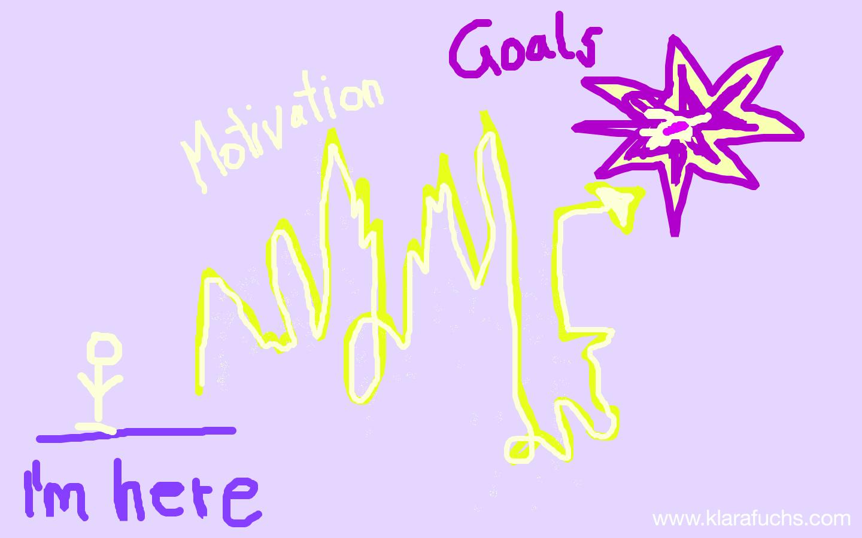 fitnessblog-persönlichkeitsentwicklung-fitness-blog-sport-persönlichkeit-leadership-dreams-träume-leidenschaft-blog-österreich-leader-5