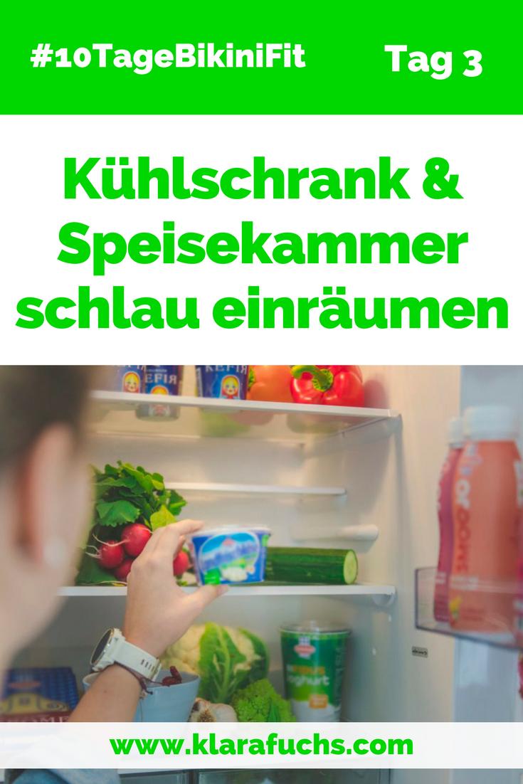 Intelligente Veränderung Wie sieht dein Kühlschrank aus